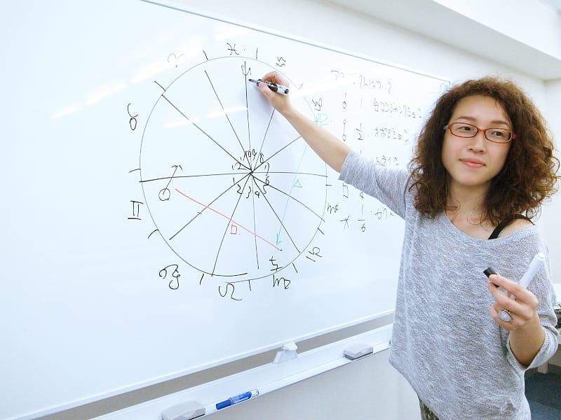 登石麻恭子 アルカノン 講師プロフィール画像